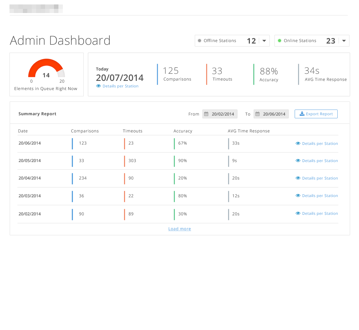 Dashboard preview page